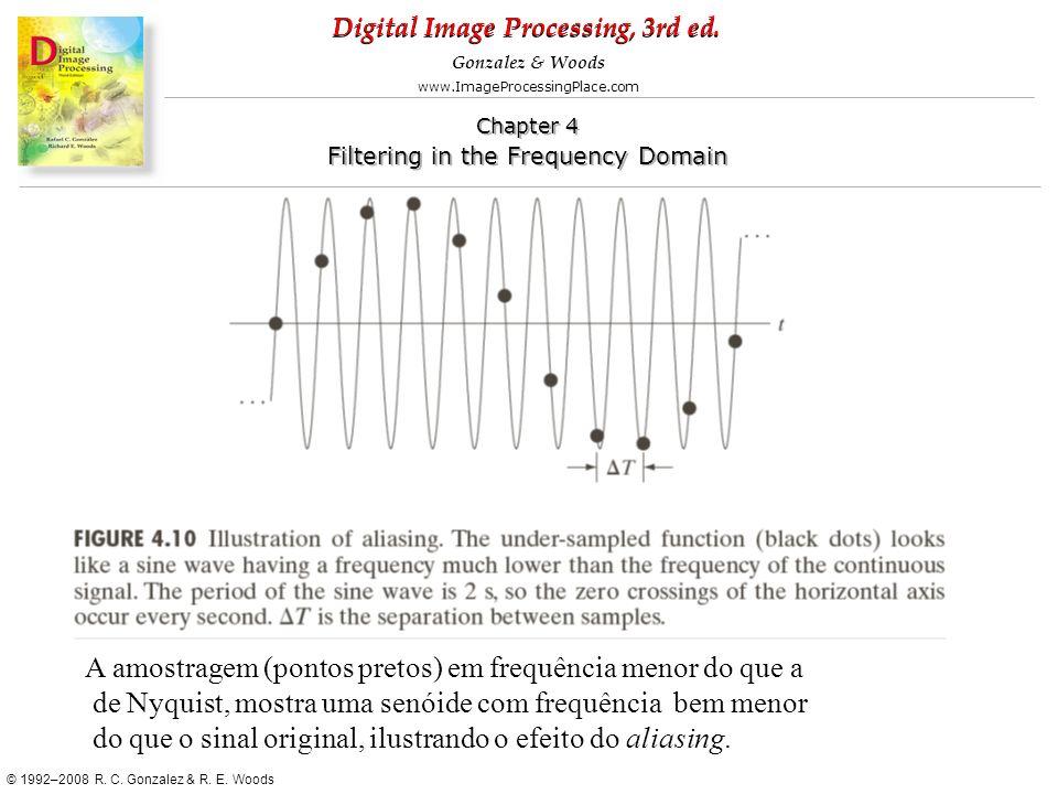 A amostragem (pontos pretos) em frequência menor do que a