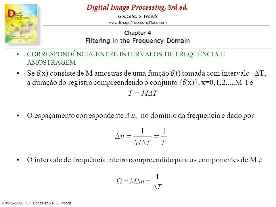 O espaçamento correspondente D u, no domínio da frequência é dado por: