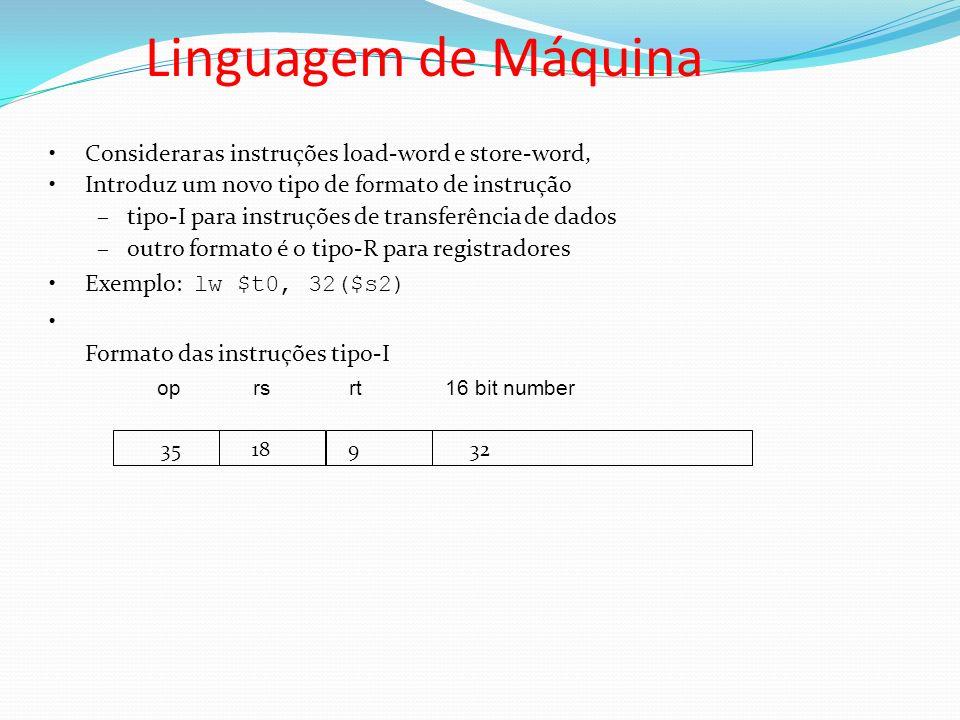 Linguagem de Máquina Considerar as instruções load-word e store-word,
