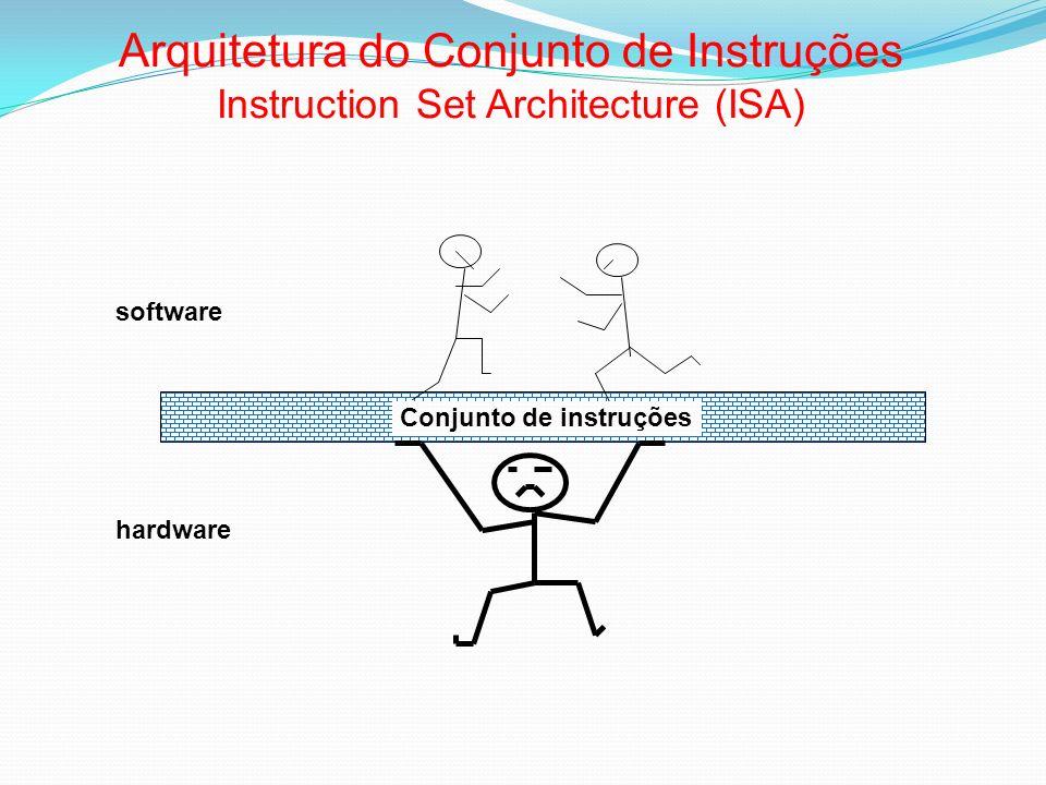 Arquitetura do Conjunto de Instruções