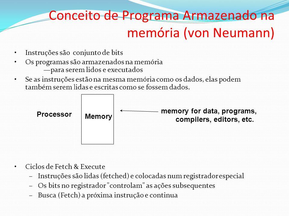Conceito de Programa Armazenado na memória (von Neumann)