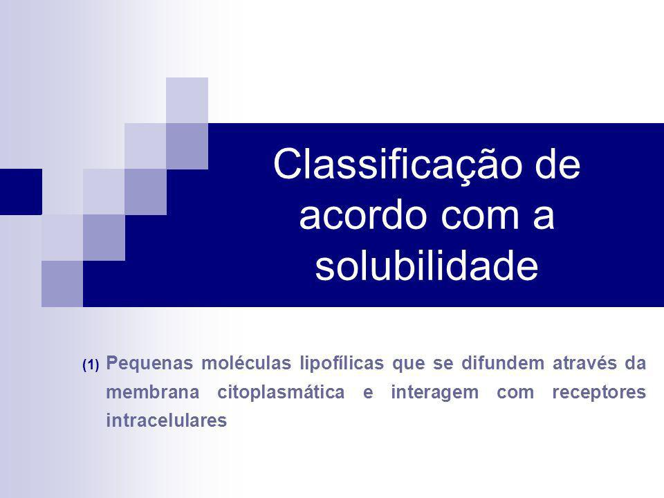 Classificação de acordo com a solubilidade