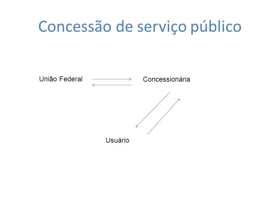 Concessão de serviço público