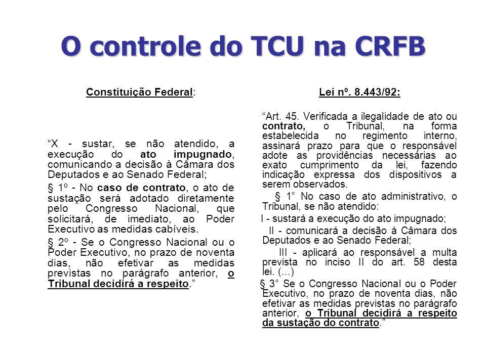 O controle do TCU na CRFB