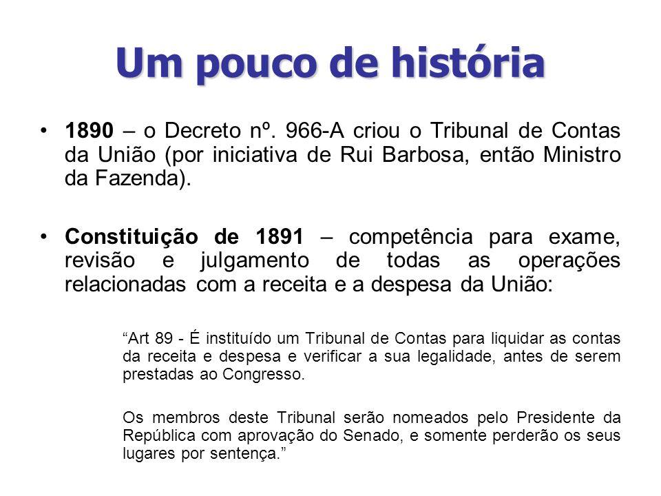 Um pouco de história 1890 – o Decreto nº. 966-A criou o Tribunal de Contas da União (por iniciativa de Rui Barbosa, então Ministro da Fazenda).