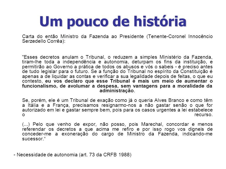 Um pouco de história Carta do então Ministro da Fazenda ao Presidente (Tenente-Coronel Innocêncio Serzedello Corrêa):