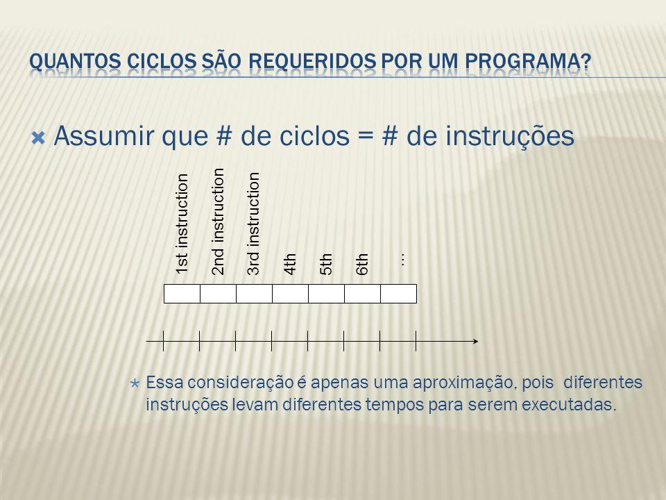 Quantos ciclos são requeridos por um programa
