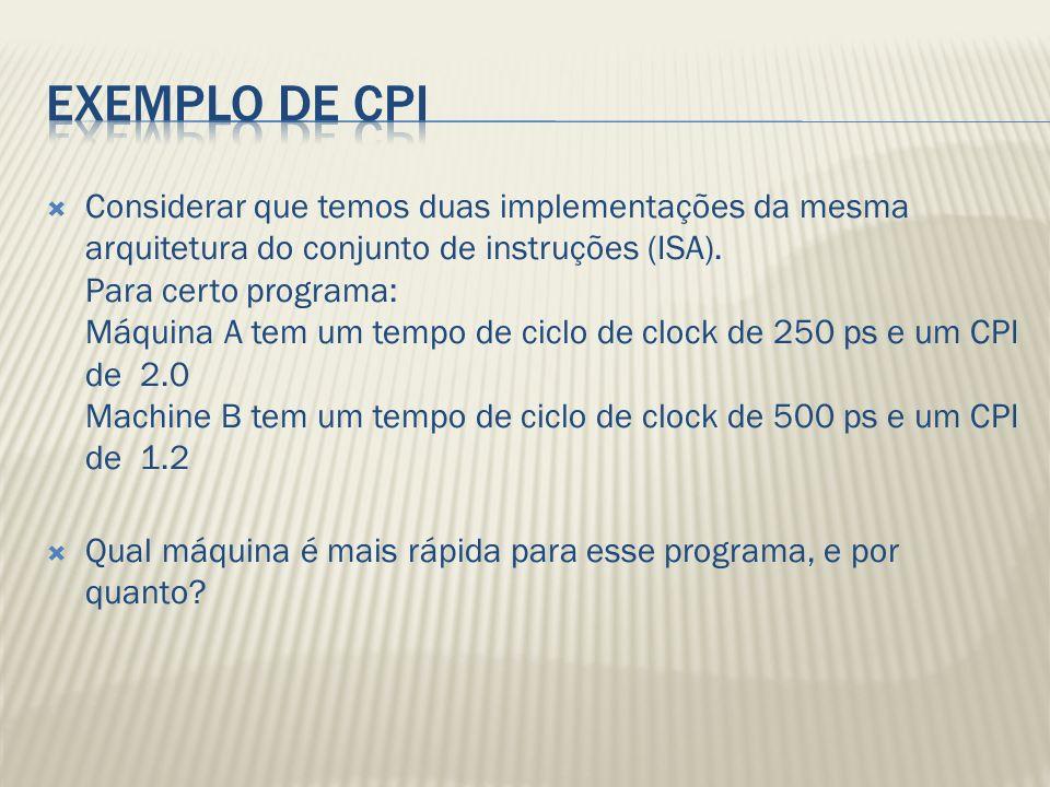 Exemplo de CPI