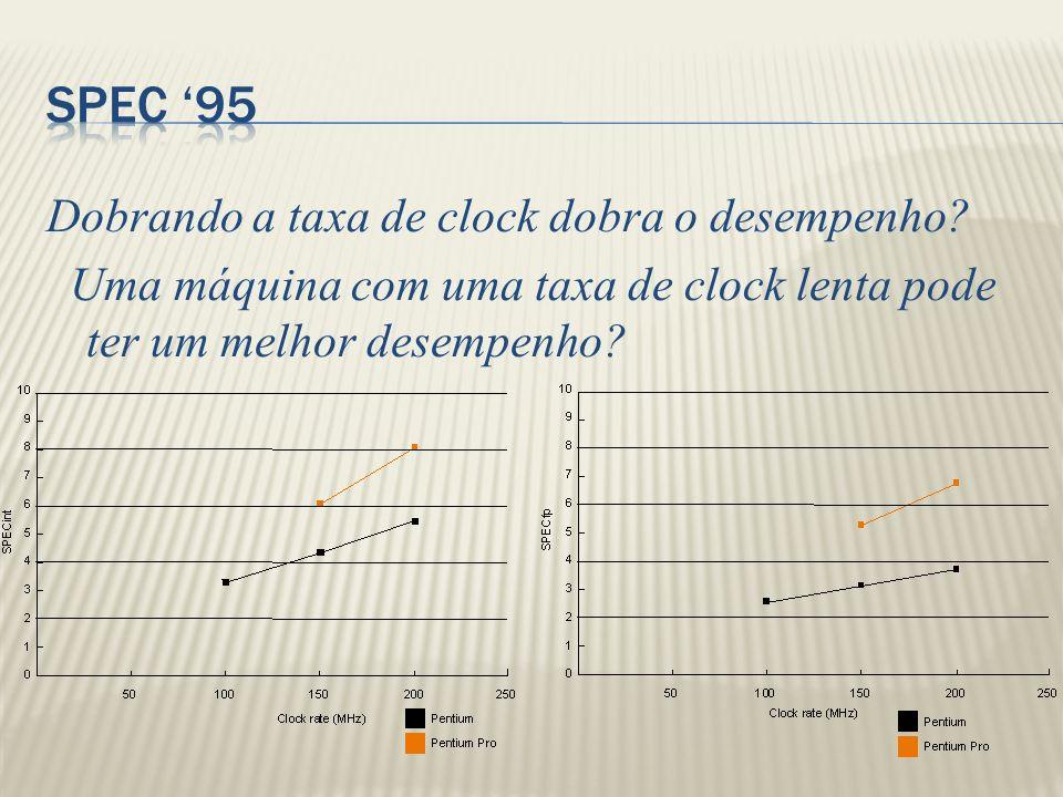 SPEC '95 Dobrando a taxa de clock dobra o desempenho