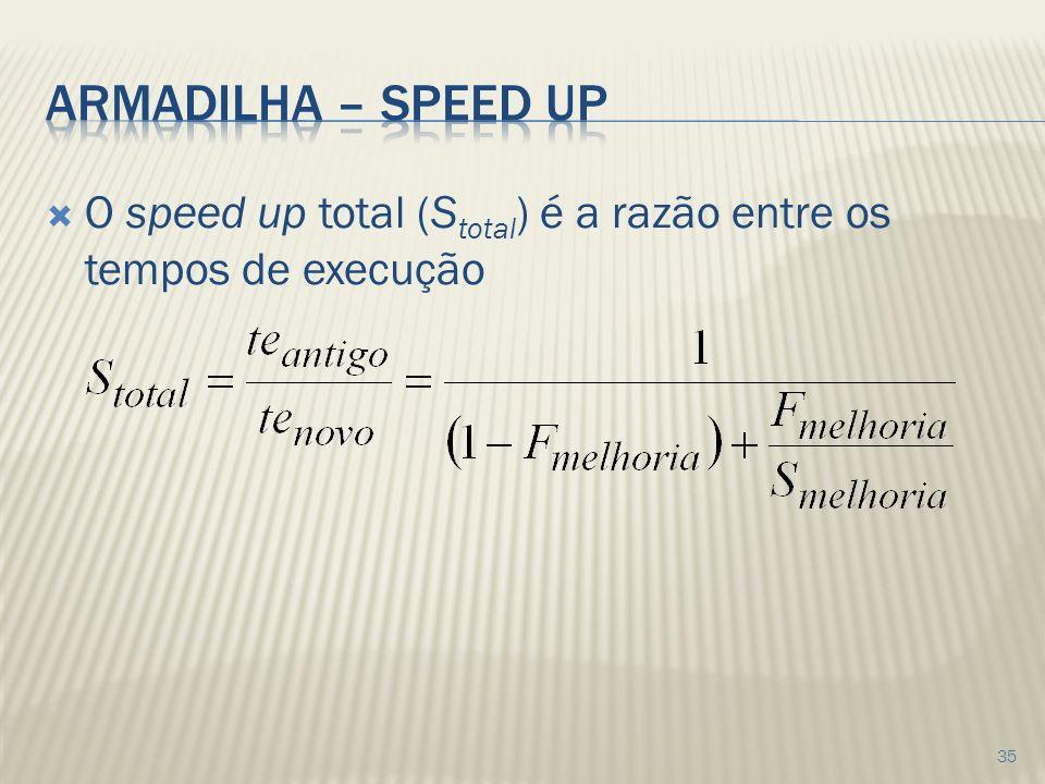 Armadilha – speed up O speed up total (Stotal) é a razão entre os tempos de execução