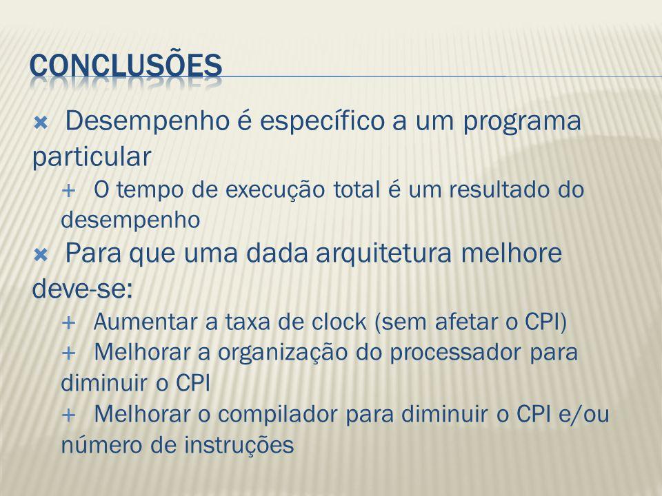conclusões Desempenho é específico a um programa particular
