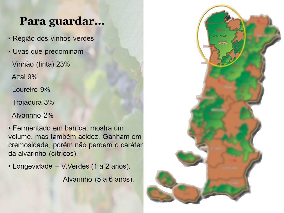 Para guardar... Região dos vinhos verdes Uvas que predominam –