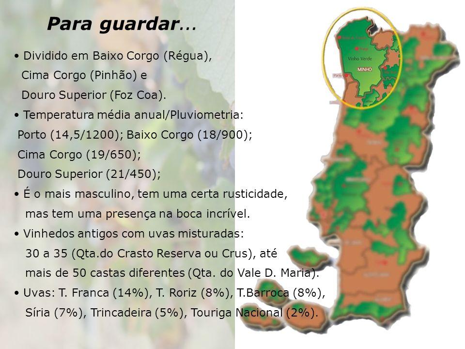 Para guardar... Dividido em Baixo Corgo (Régua), Cima Corgo (Pinhão) e