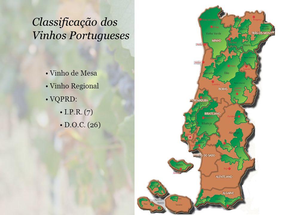 Classificação dos Vinhos Portugueses • Vinho de Mesa • Vinho Regional