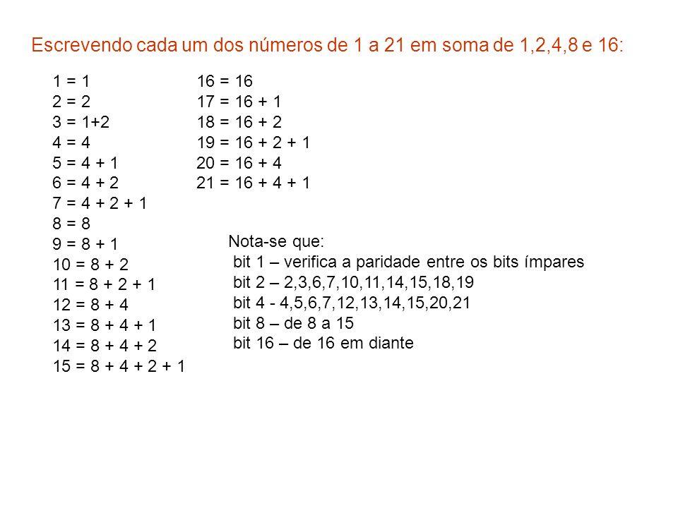 Escrevendo cada um dos números de 1 a 21 em soma de 1,2,4,8 e 16: