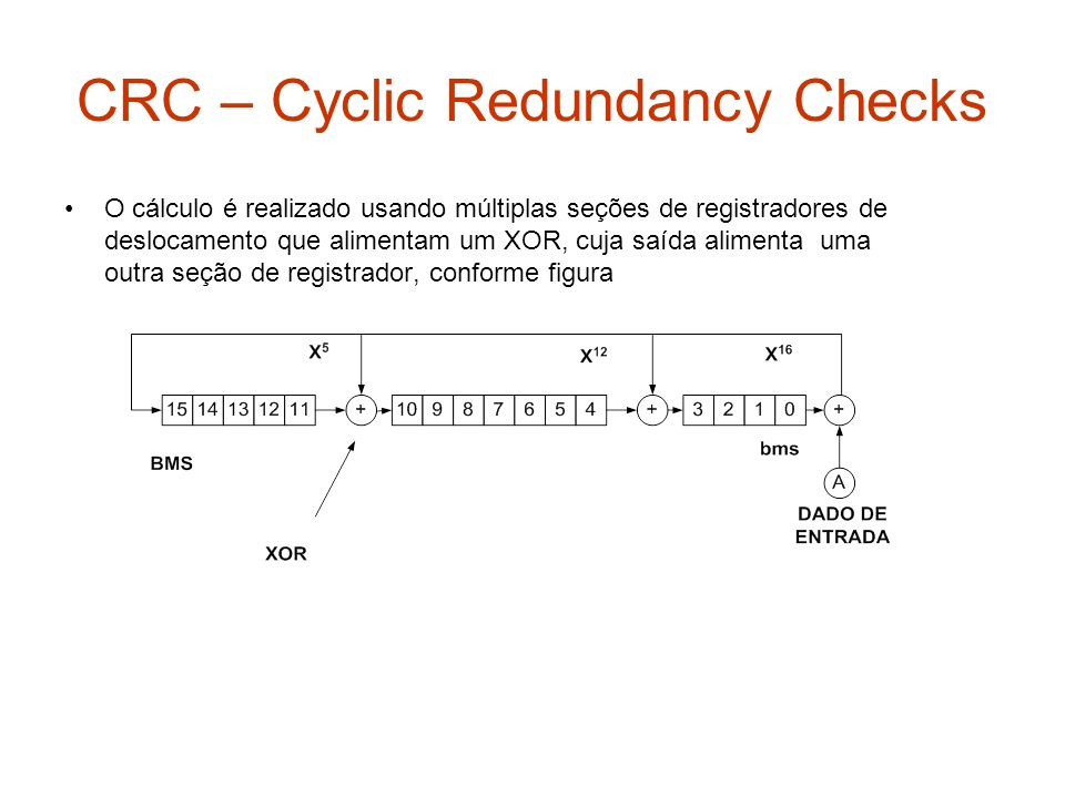 CRC – Cyclic Redundancy Checks