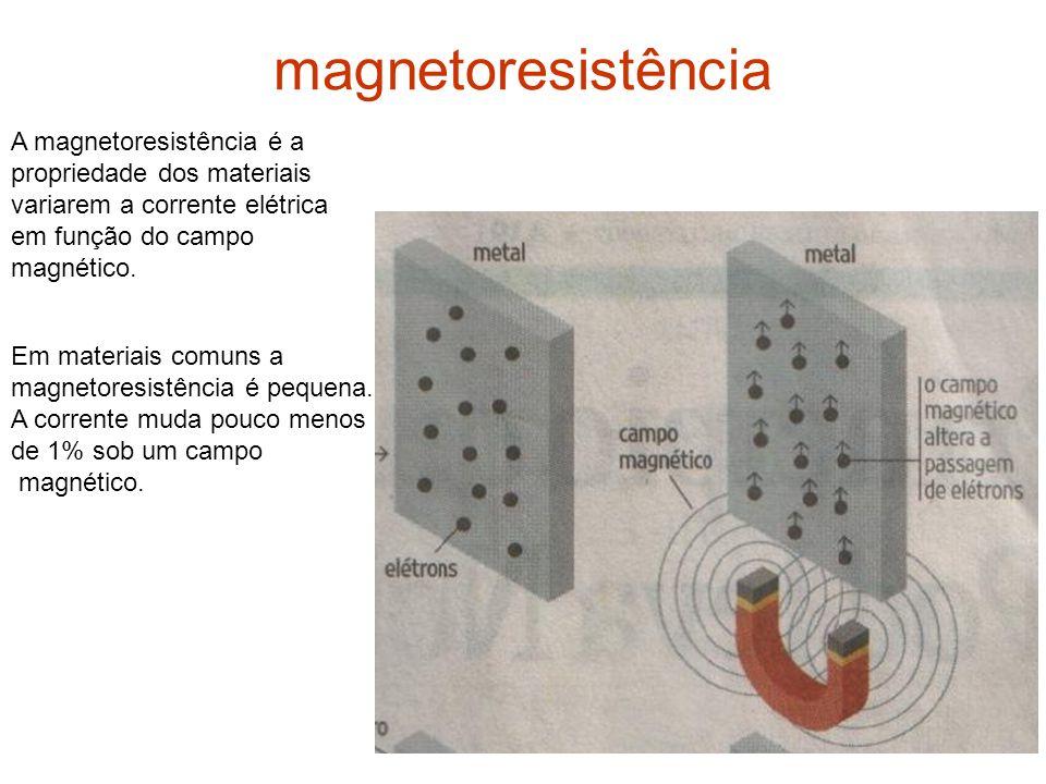 magnetoresistência A magnetoresistência é a propriedade dos materiais