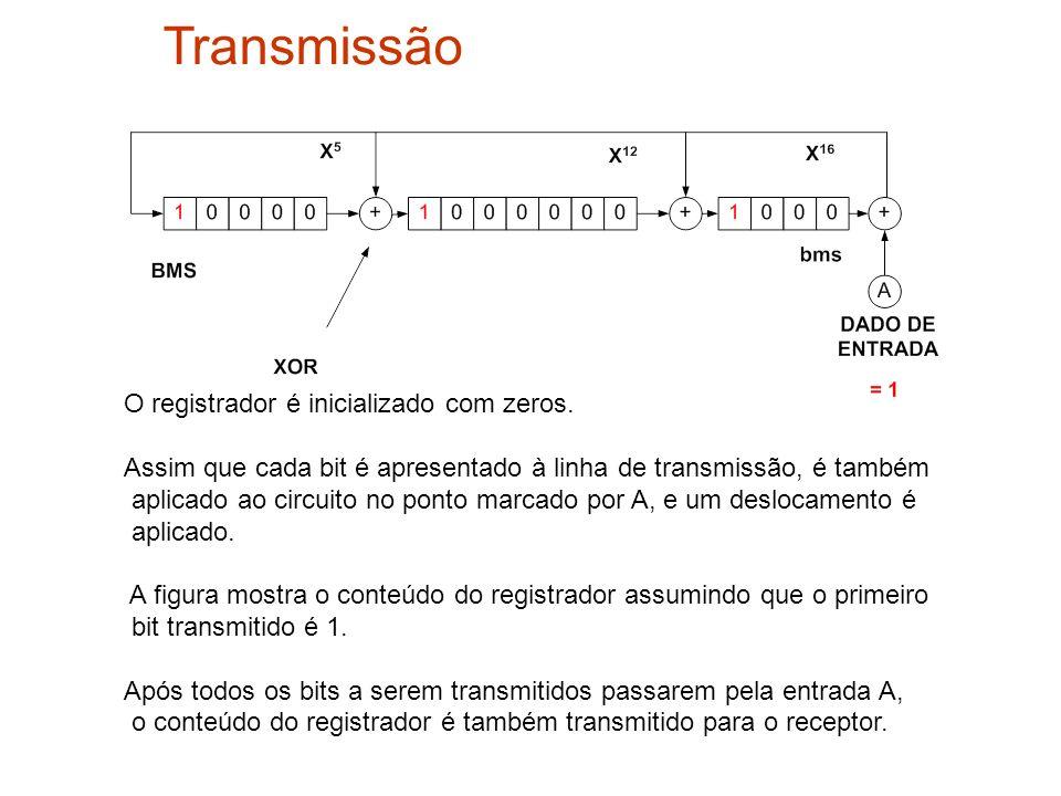 Transmissão O registrador é inicializado com zeros.