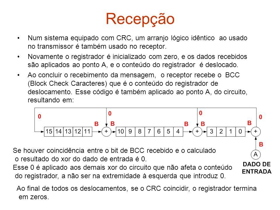Recepção Num sistema equipado com CRC, um arranjo lógico idêntico ao usado no transmissor é também usado no receptor.