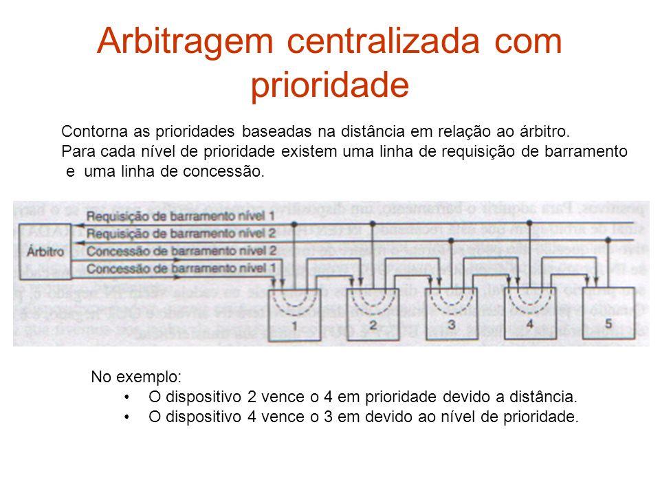 Arbitragem centralizada com prioridade