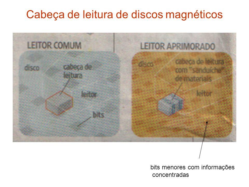 Cabeça de leitura de discos magnéticos