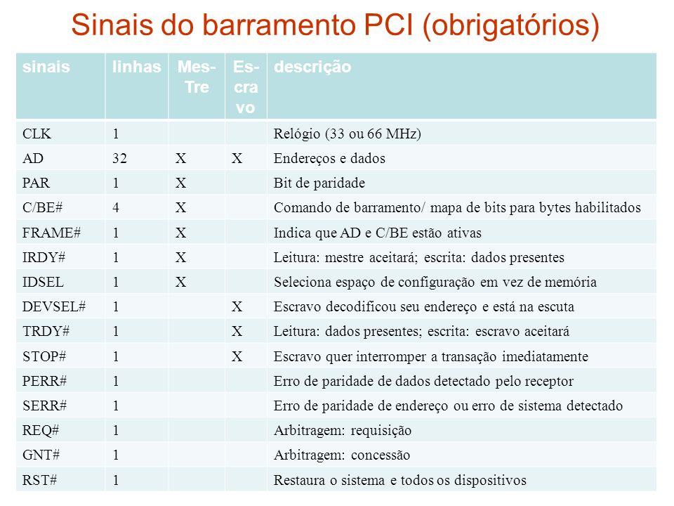 Sinais do barramento PCI (obrigatórios)