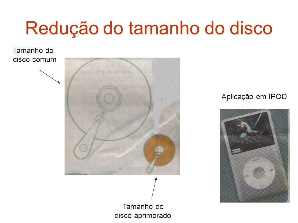 Redução do tamanho do disco