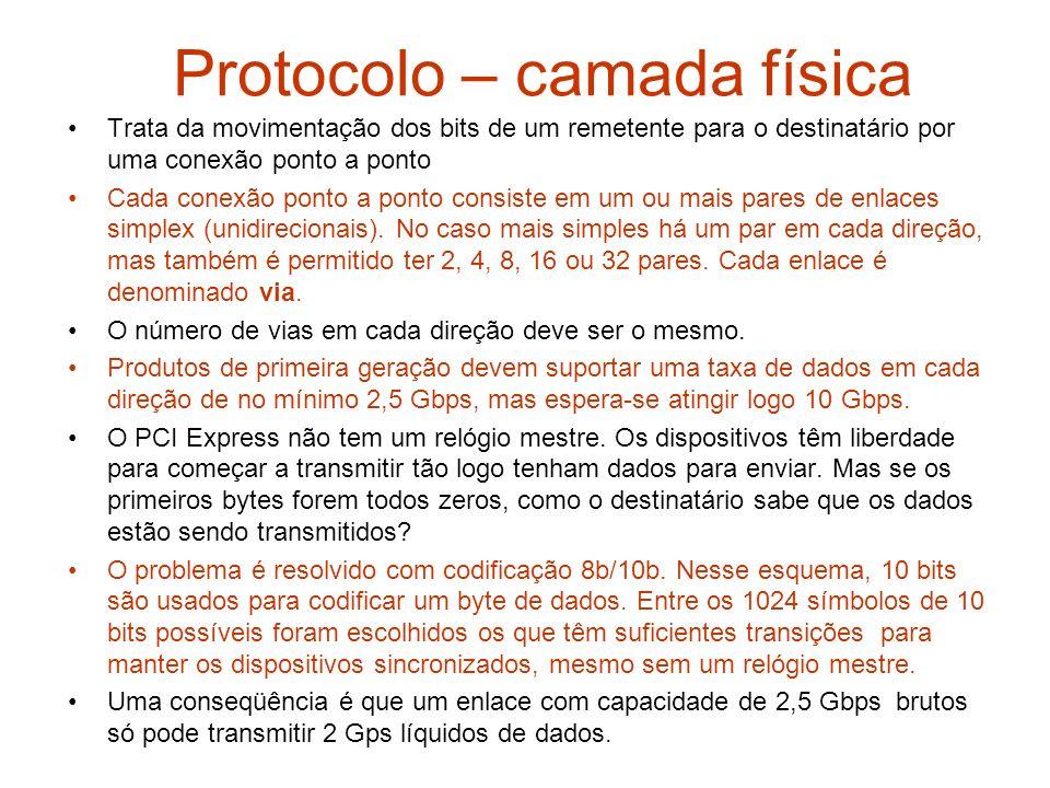 Protocolo – camada física