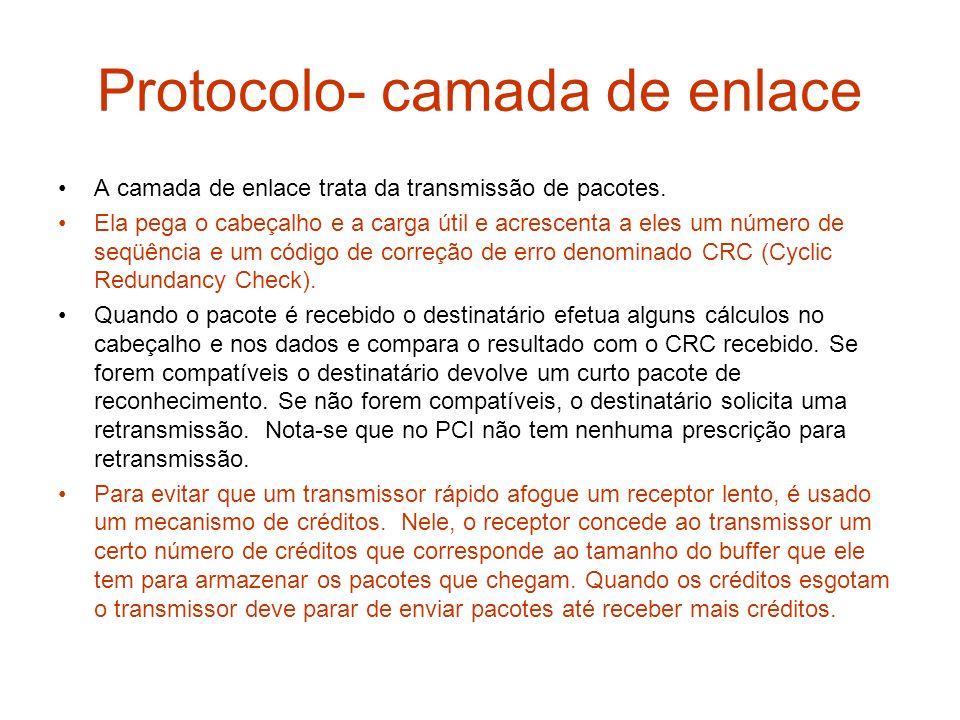 Protocolo- camada de enlace