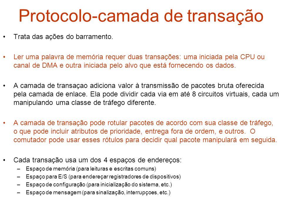 Protocolo-camada de transação