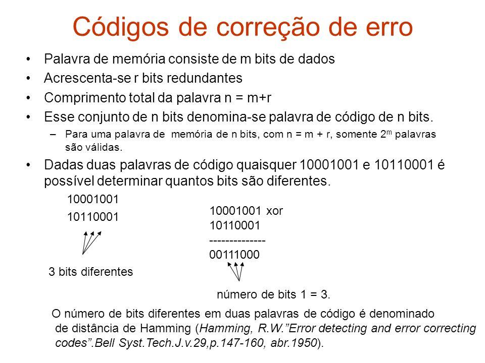 Códigos de correção de erro