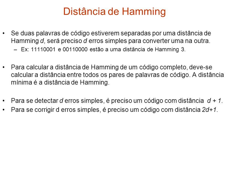 Distância de Hamming