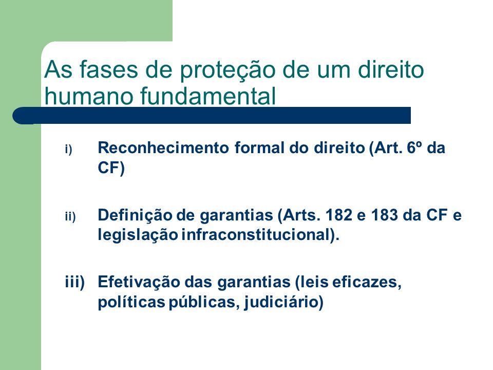 As fases de proteção de um direito humano fundamental