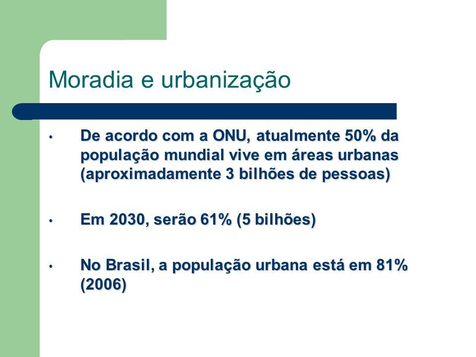 Moradia e urbanização De acordo com a ONU, atualmente 50% da população mundial vive em áreas urbanas (aproximadamente 3 bilhões de pessoas)