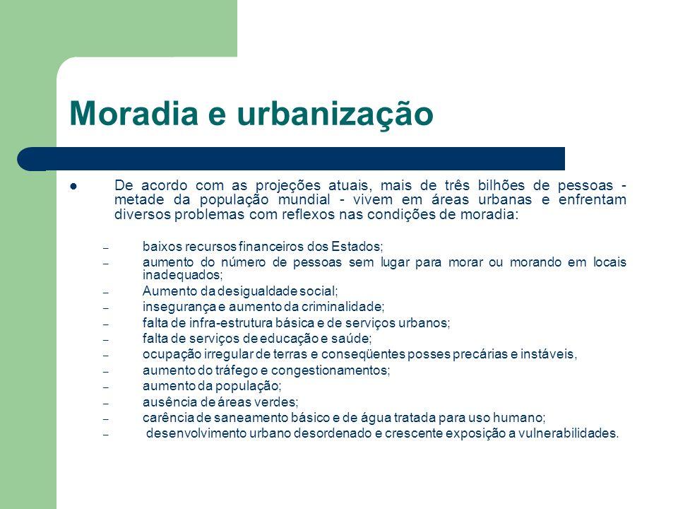 Moradia e urbanização