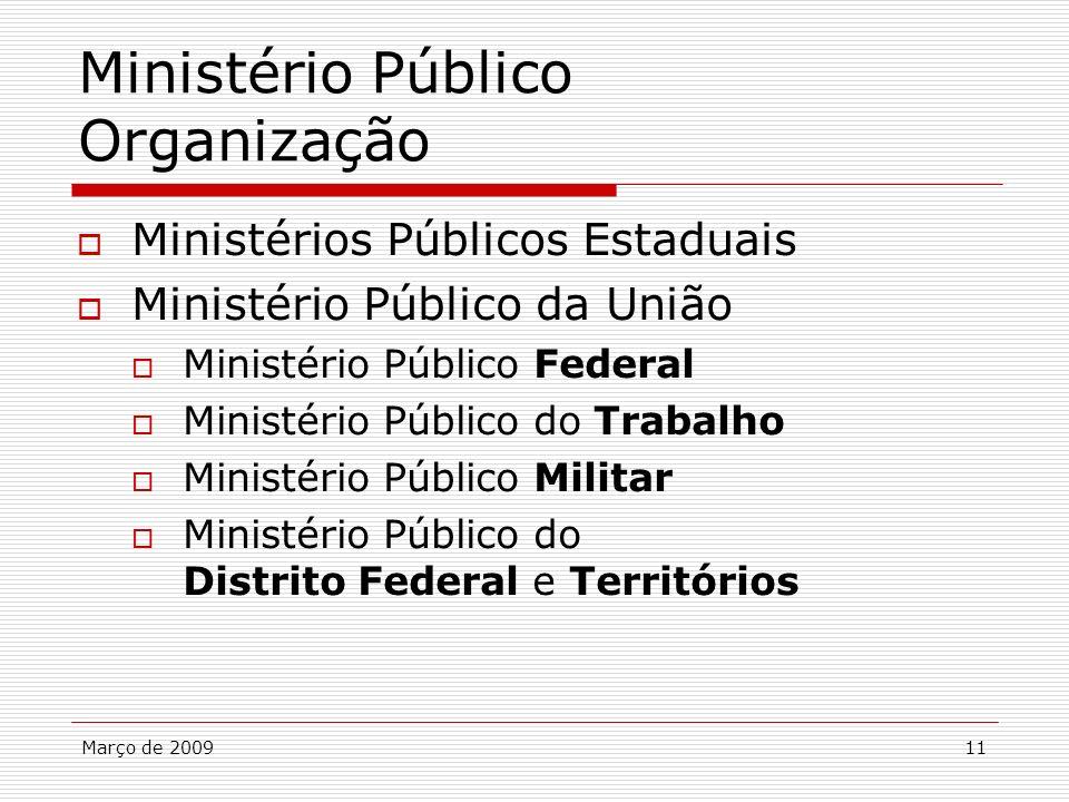Ministério Público Organização