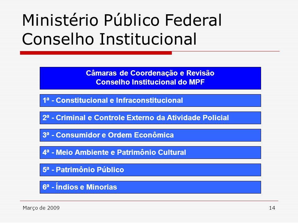 Câmaras de Coordenação e Revisão Conselho Institucional do MPF