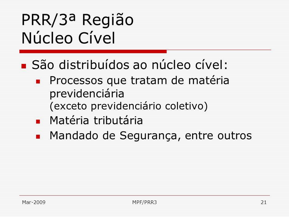 PRR/3ª Região Núcleo Cível