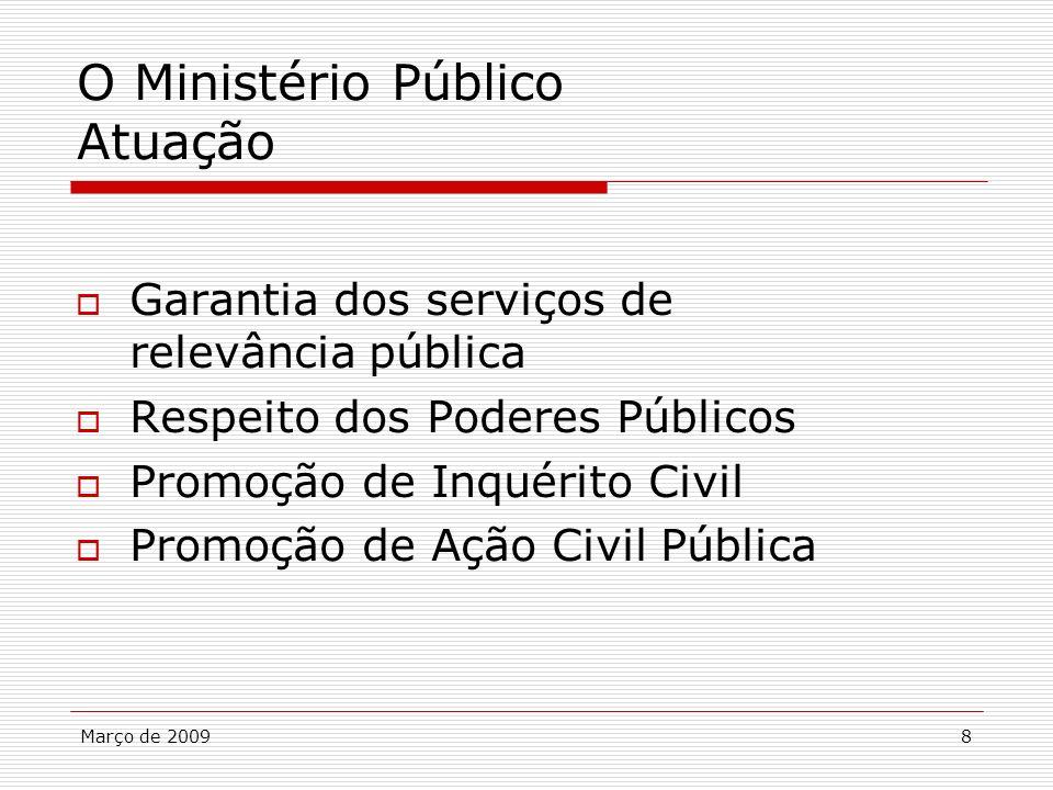 O Ministério Público Atuação