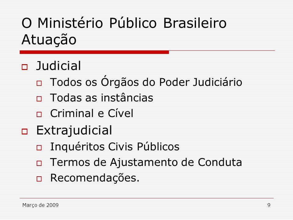 O Ministério Público Brasileiro Atuação