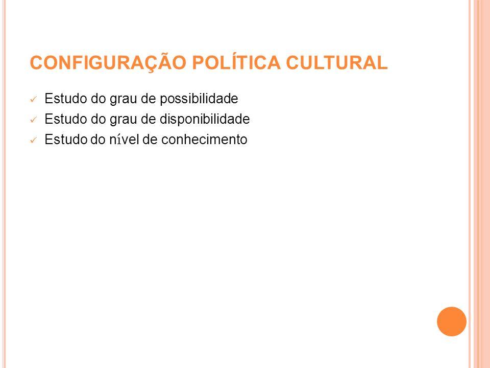 CONFIGURAÇÃO POLÍTICA CULTURAL