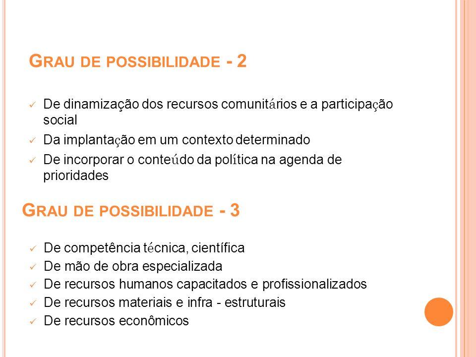 Grau de possibilidade - 2