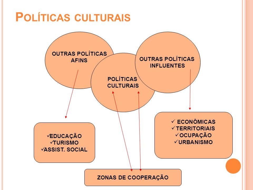 Políticas culturais OUTRAS POLÍTICAS AFINS OUTRAS POLÍTICAS INFLUENTES