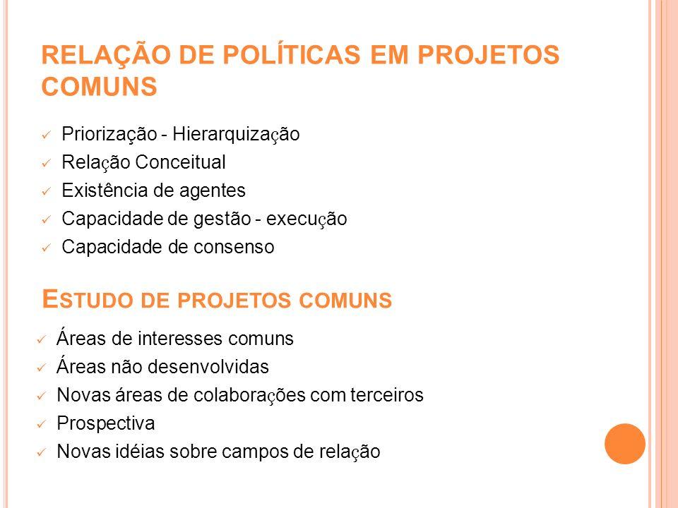RELAÇÃO DE POLÍTICAS EM PROJETOS COMUNS