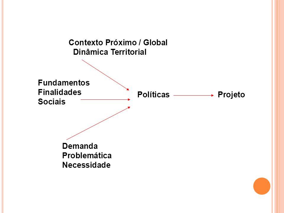 Contexto Próximo / Global