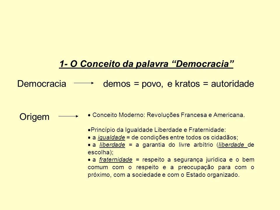 1- O Conceito da palavra Democracia