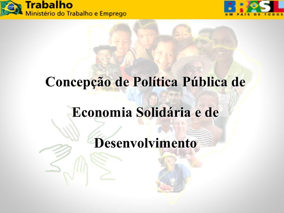 Concepção de Política Pública de Economia Solidária e de Desenvolvimento