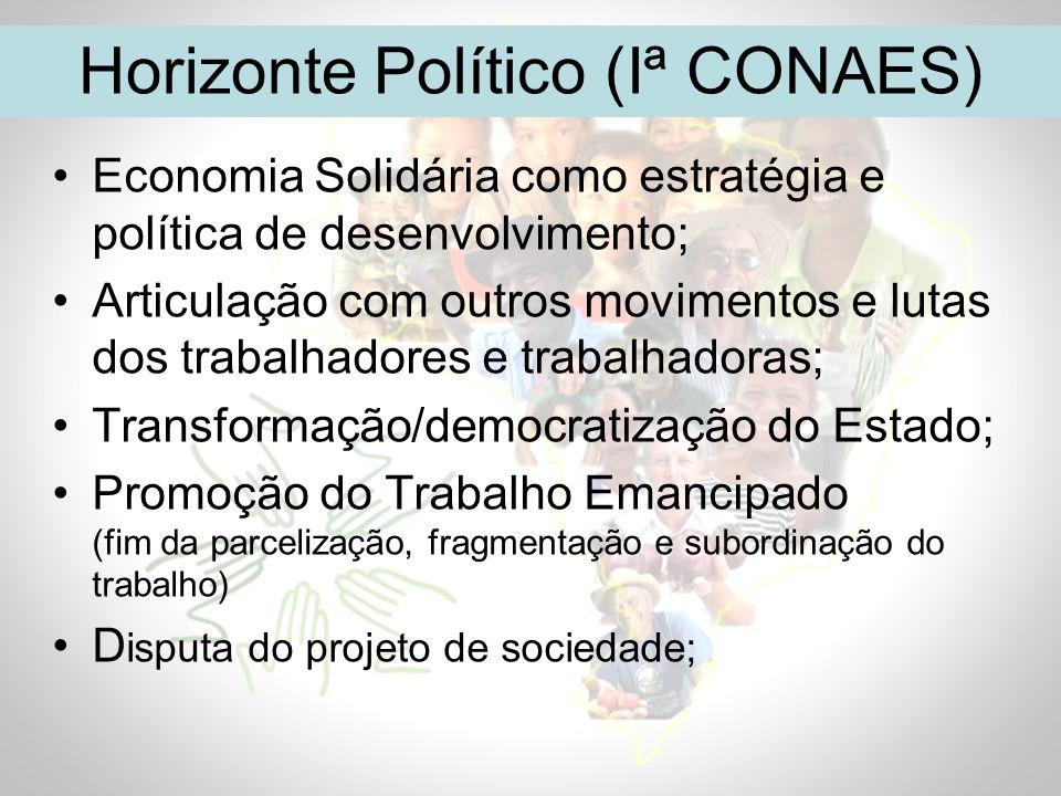 Horizonte Político (Iª CONAES)