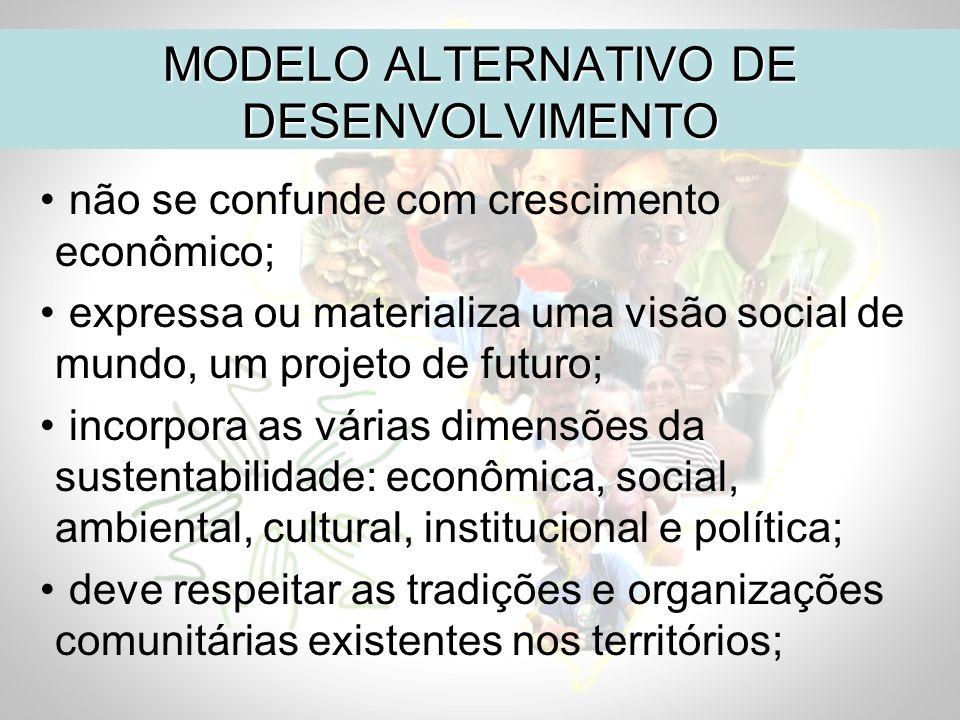 MODELO ALTERNATIVO DE DESENVOLVIMENTO
