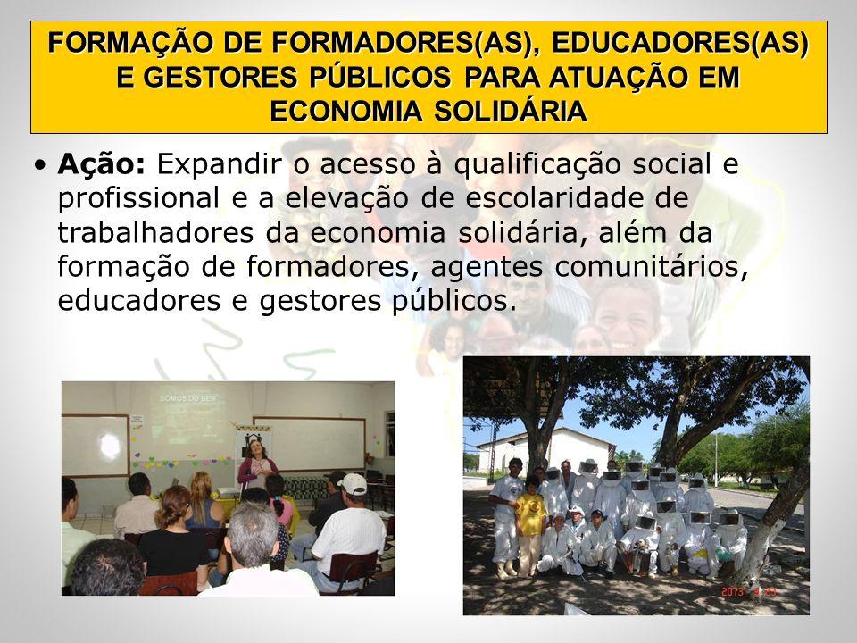 FORMAÇÃO DE FORMADORES(AS), EDUCADORES(AS) E GESTORES PÚBLICOS PARA ATUAÇÃO EM ECONOMIA SOLIDÁRIA